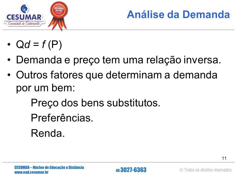 Análise da Demanda Qd = f (P) Demanda e preço tem uma relação inversa. Outros fatores que determinam a demanda por um bem: