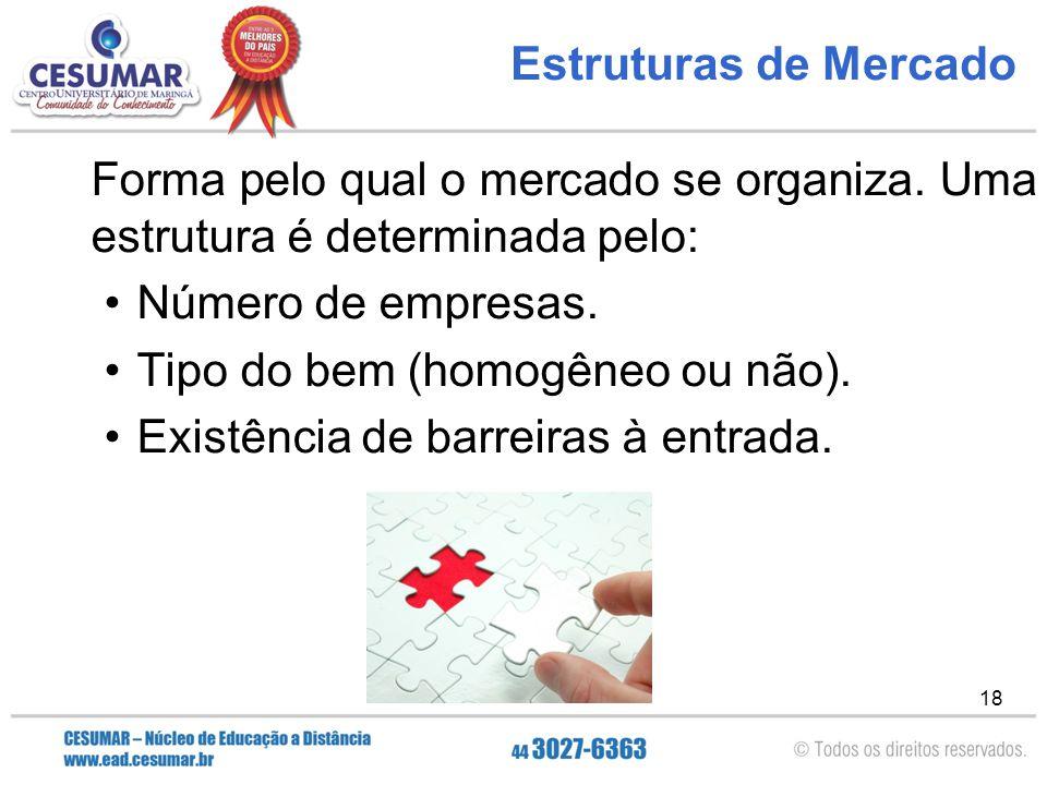 Estruturas de Mercado Forma pelo qual o mercado se organiza. Uma estrutura é determinada pelo: Número de empresas.