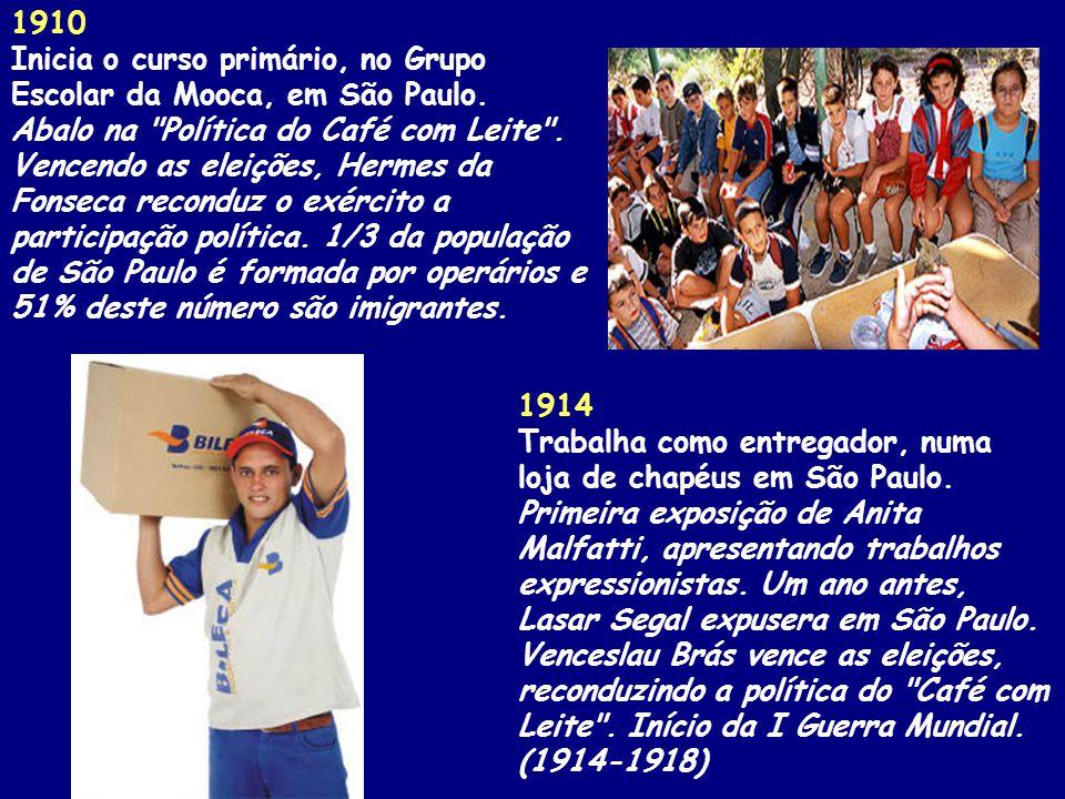 1910 Inicia o curso primário, no Grupo Escolar da Mooca, em São Paulo