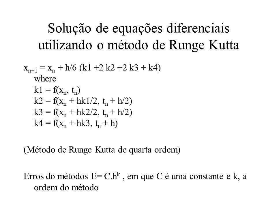Solução de equações diferenciais utilizando o método de Runge Kutta