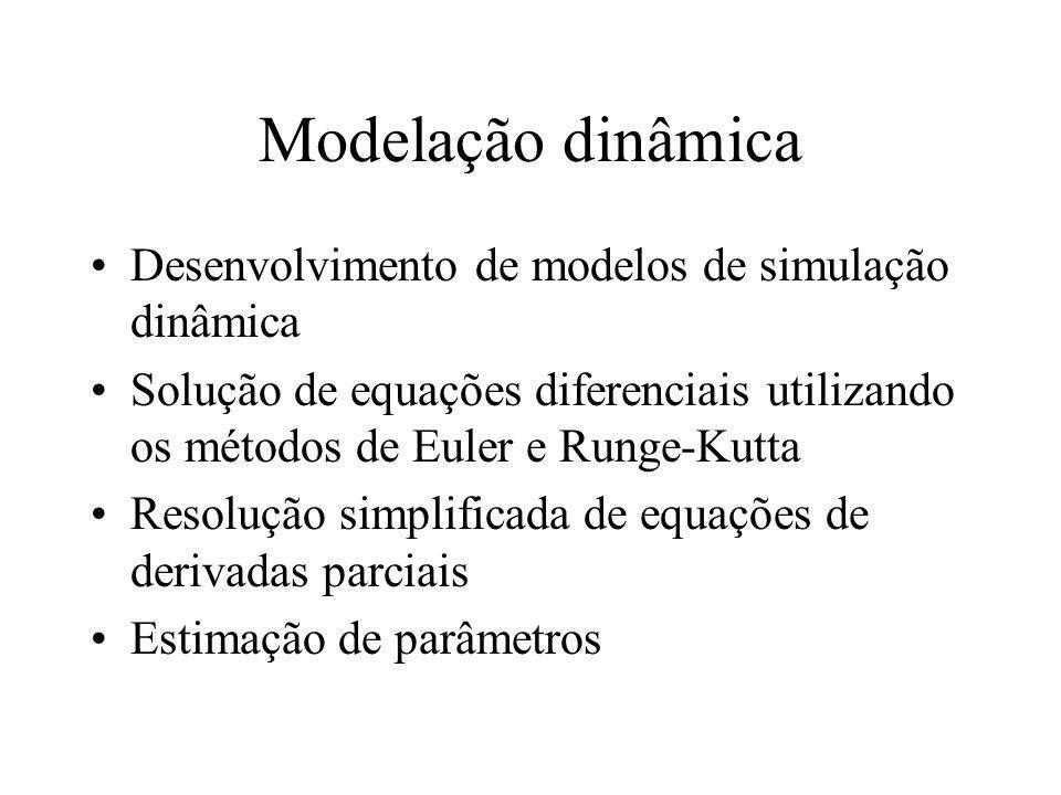 Modelação dinâmica Desenvolvimento de modelos de simulação dinâmica