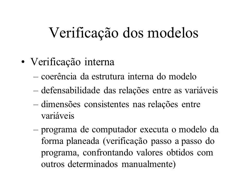 Verificação dos modelos