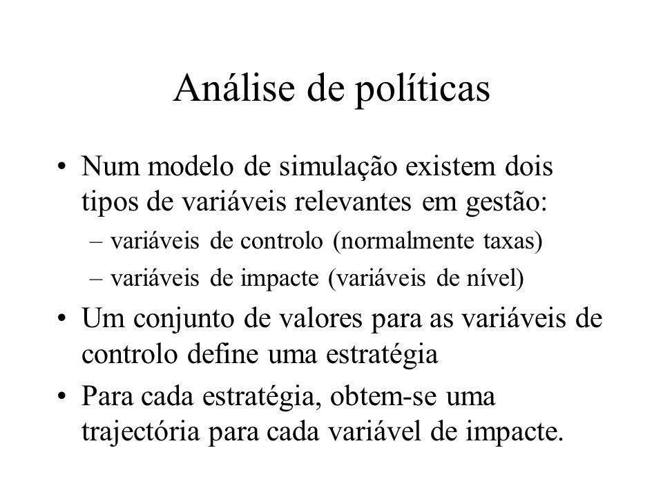 Análise de políticas Num modelo de simulação existem dois tipos de variáveis relevantes em gestão: variáveis de controlo (normalmente taxas)