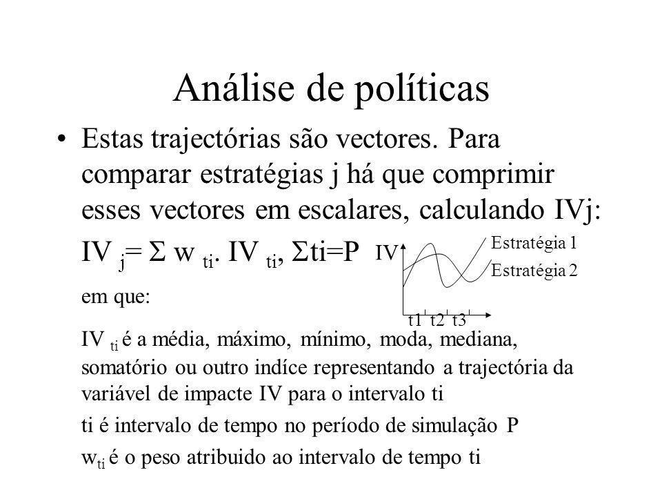 Análise de políticas Estas trajectórias são vectores. Para comparar estratégias j há que comprimir esses vectores em escalares, calculando IVj: