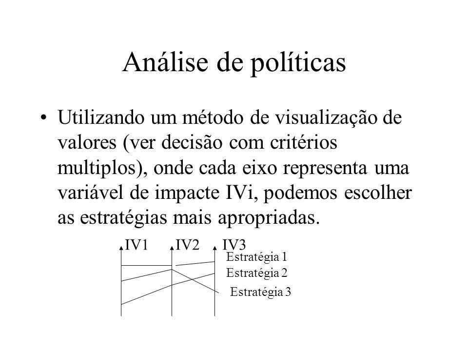 Análise de políticas