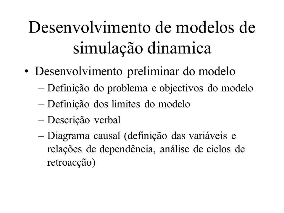 Desenvolvimento de modelos de simulação dinamica