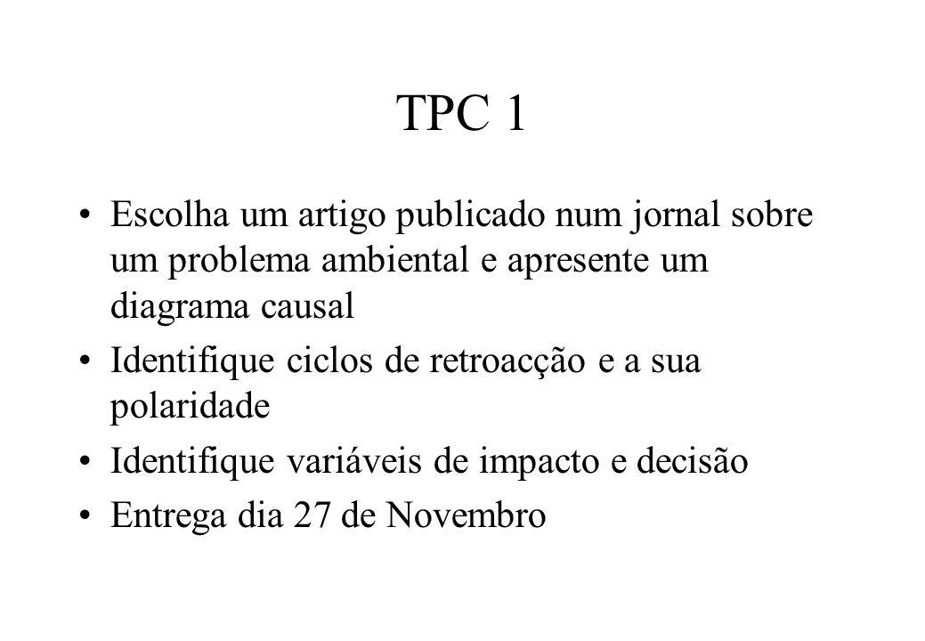 TPC 1 Escolha um artigo publicado num jornal sobre um problema ambiental e apresente um diagrama causal.