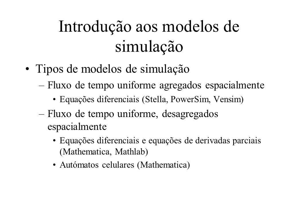 Introdução aos modelos de simulação