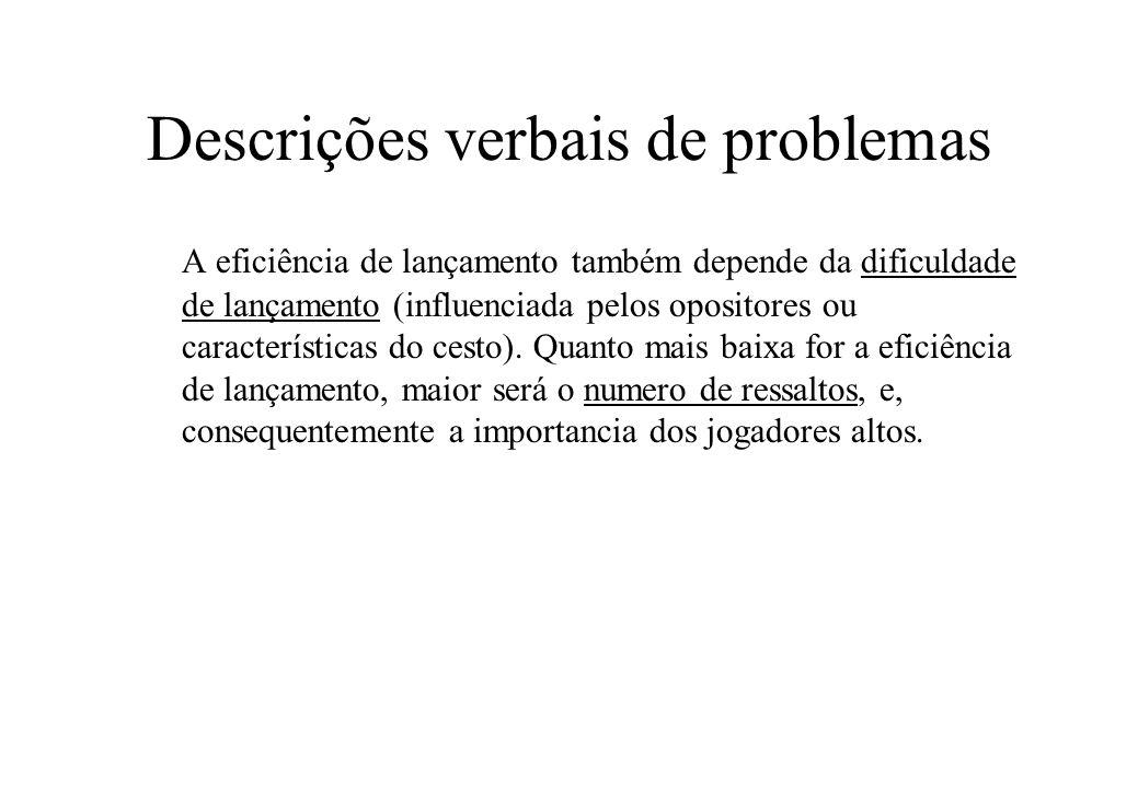 Descrições verbais de problemas