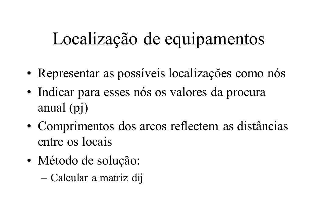 Localização de equipamentos