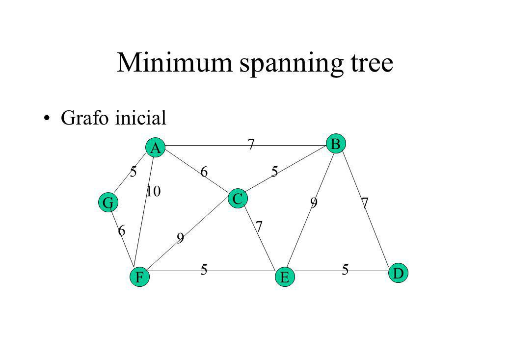 Minimum spanning tree Grafo inicial 7 B A 5 6 5 10 C G 9 7 7 6 9 5 5 D