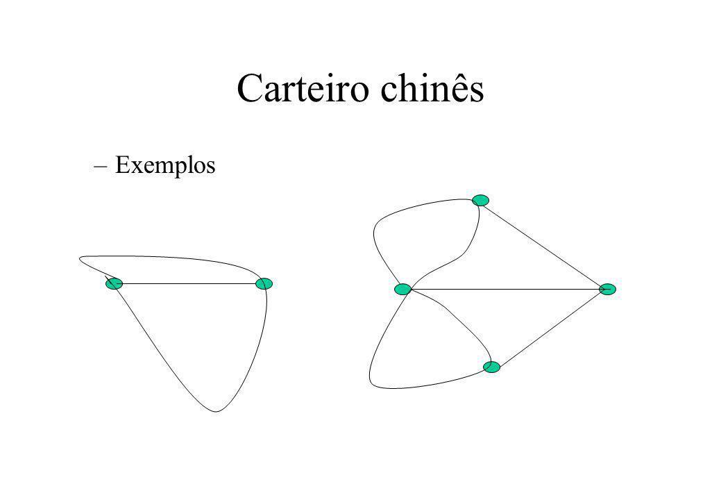 Carteiro chinês Exemplos