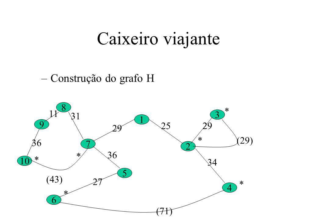 Caixeiro viajante Construção do grafo H 8 * 11 31 3 1 9 25 29 29 *