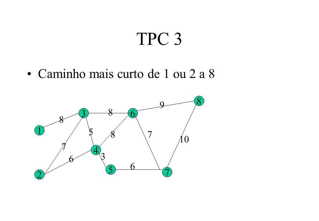 TPC 3 Caminho mais curto de 1 ou 2 a 8 9 8 8 3 6 8 1 5 8 7 10 7 4 3 6