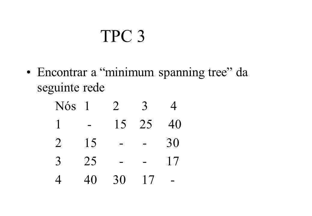 TPC 3 Encontrar a minimum spanning tree da seguinte rede Nós 1 2 3 4