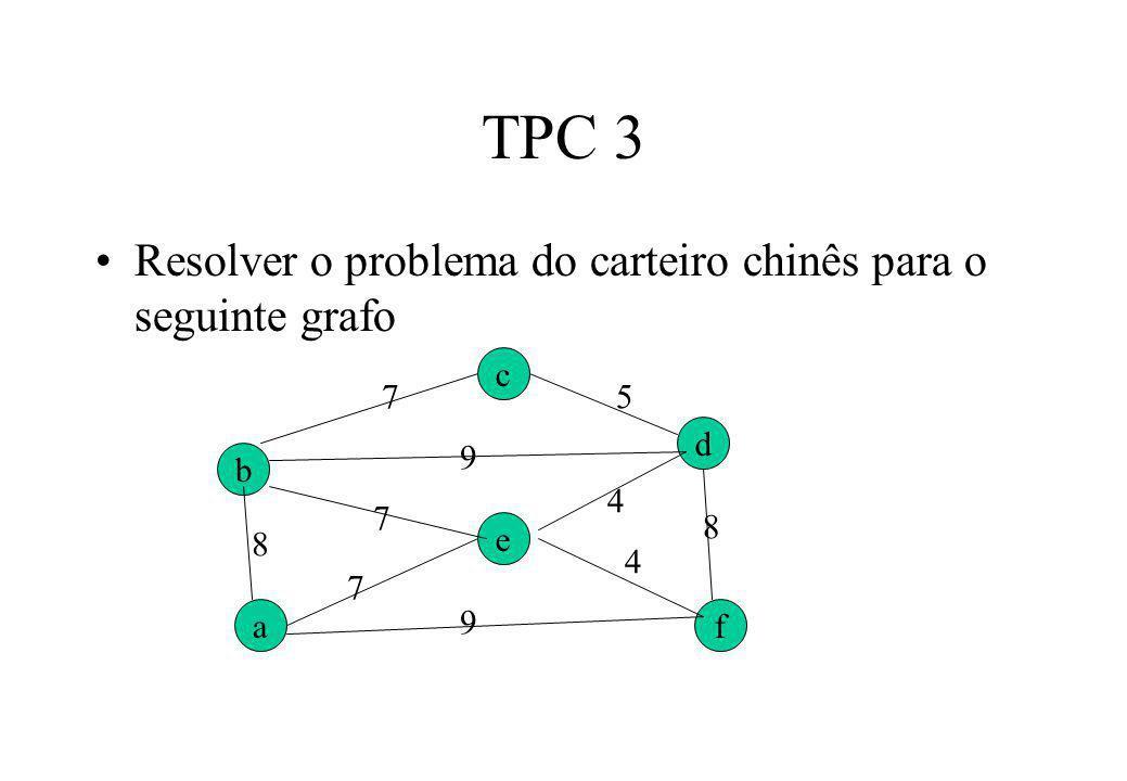 TPC 3 Resolver o problema do carteiro chinês para o seguinte grafo c 7