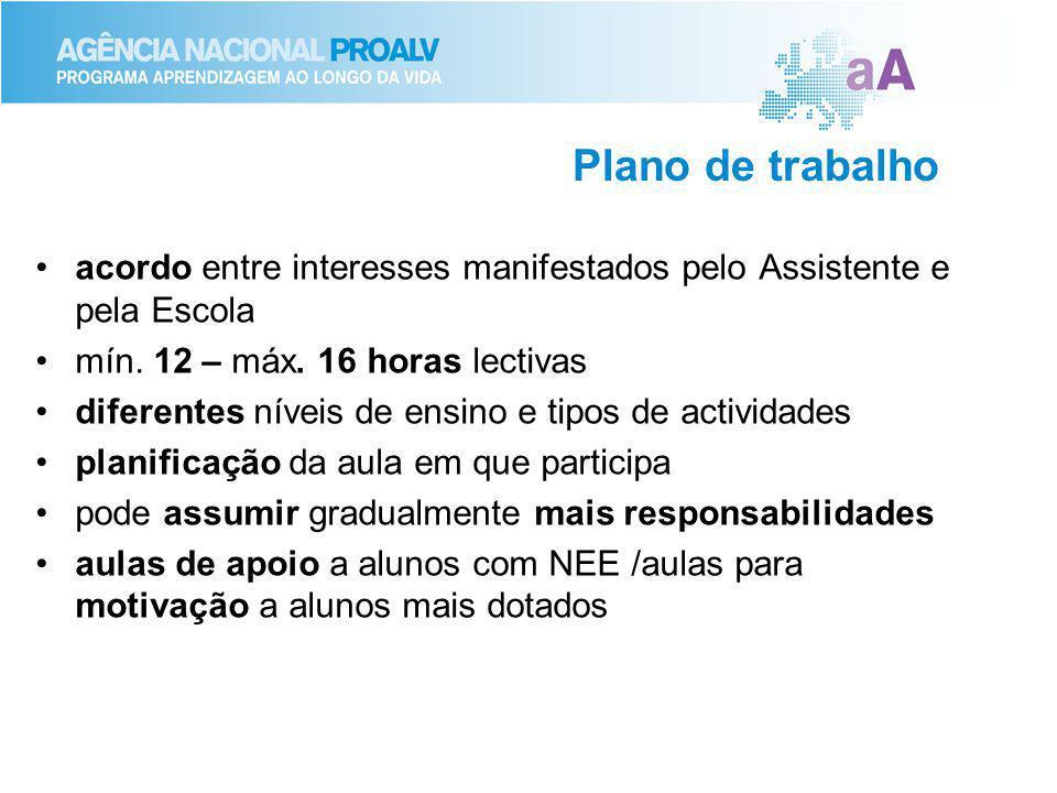 Plano de trabalho acordo entre interesses manifestados pelo Assistente e pela Escola. mín. 12 – máx. 16 horas lectivas.