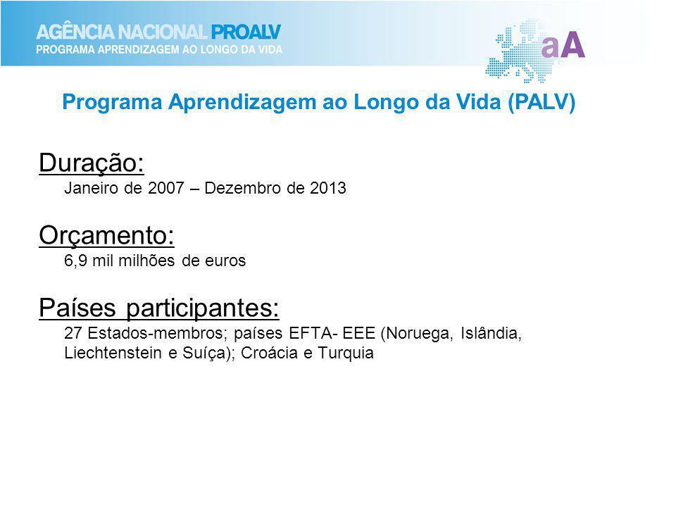 Programa Aprendizagem ao Longo da Vida (PALV)