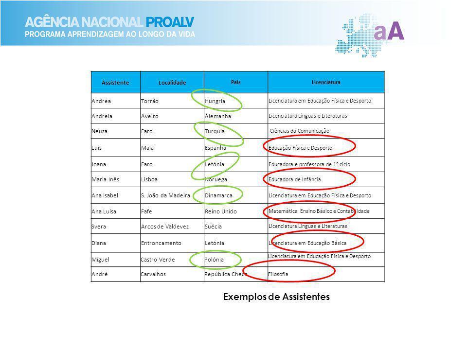 Exemplos de Assistentes