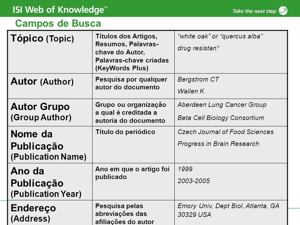 Autor Grupo (Group Author) Nome da Publicação (Publication Name)