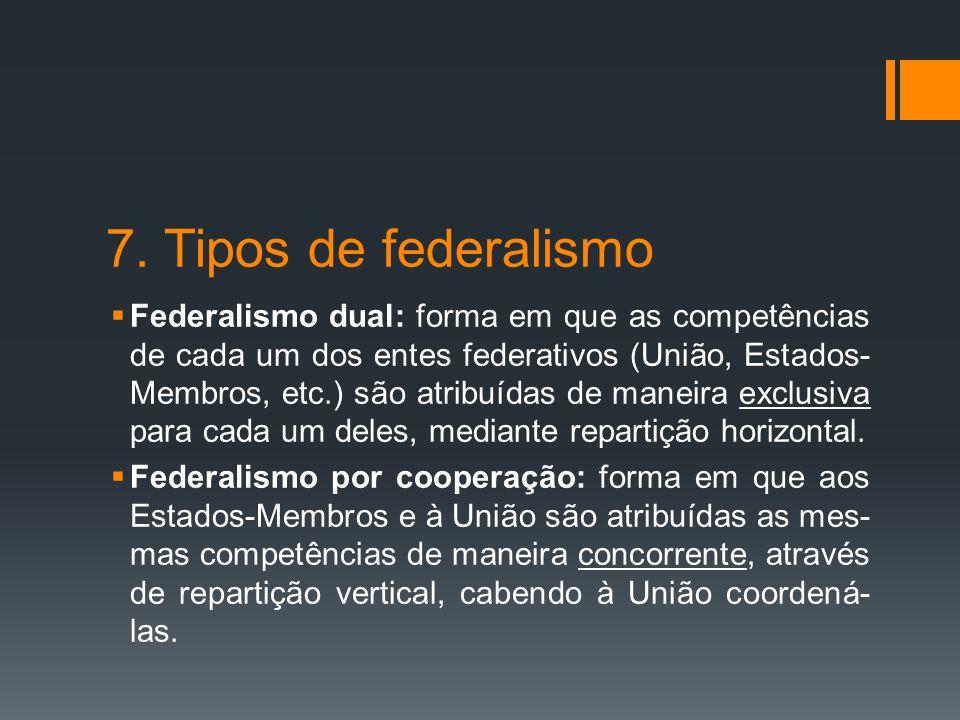 7. Tipos de federalismo