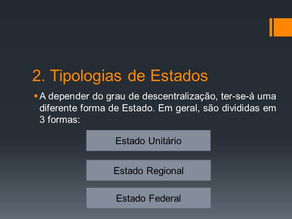2. Tipologias de Estados A depender do grau de descentralização, ter-se-á uma diferente forma de Estado. Em geral, são divididas em 3 formas: