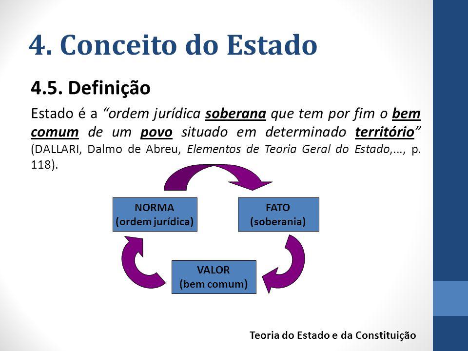 4. Conceito do Estado 4.5. Definição