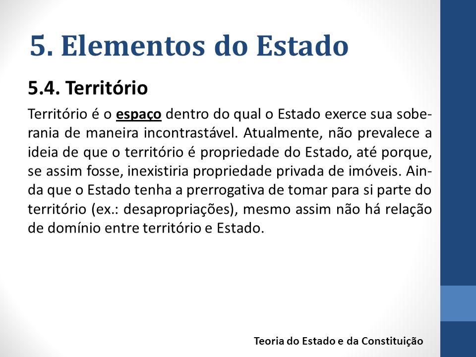 5. Elementos do Estado 5.4. Território