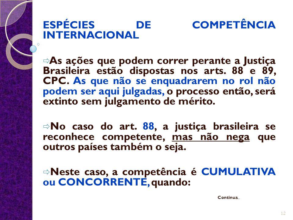 ESPÉCIES DE COMPETÊNCIA INTERNACIONAL