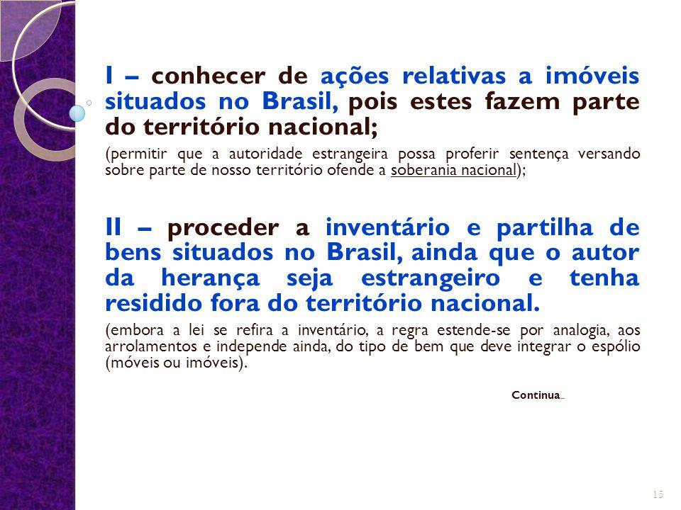 I – conhecer de ações relativas a imóveis situados no Brasil, pois estes fazem parte do território nacional;