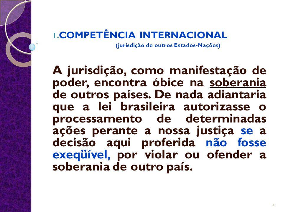 (jurisdição de outros Estados-Nações)