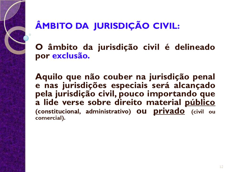 ÂMBITO DA JURISDIÇÃO CIVIL:
