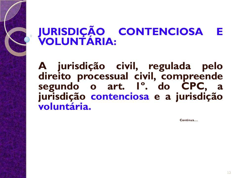 JURISDIÇÃO CONTENCIOSA E VOLUNTÁRIA: