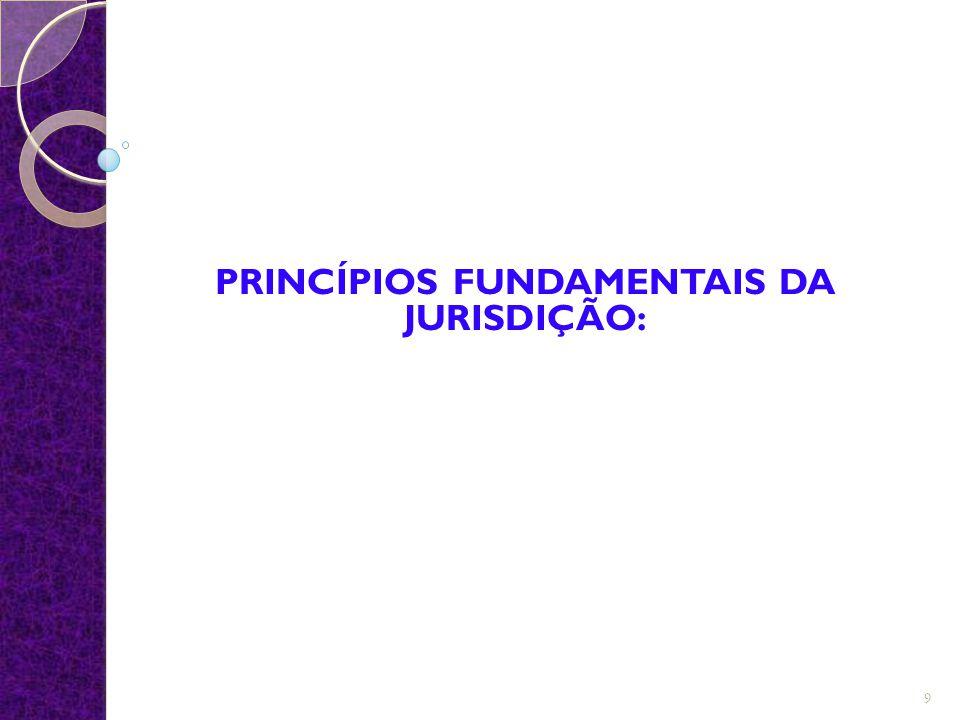 PRINCÍPIOS FUNDAMENTAIS DA JURISDIÇÃO: