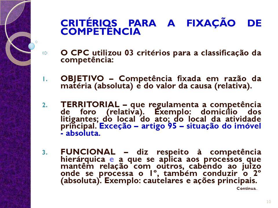 CRITÉRIOS PARA A FIXAÇÃO DE COMPETÊNCIA