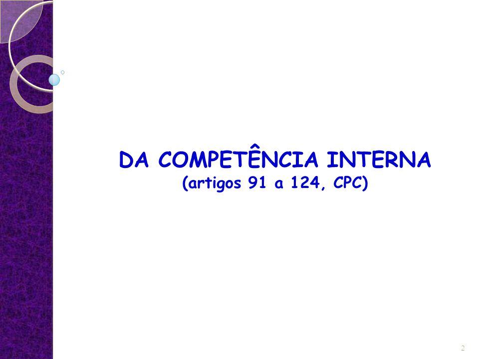DA COMPETÊNCIA INTERNA (artigos 91 a 124, CPC)