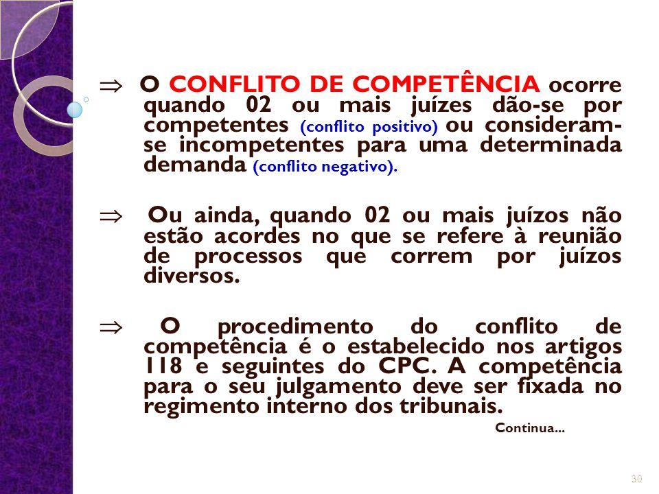  O CONFLITO DE COMPETÊNCIA ocorre quando 02 ou mais juízes dão-se por competentes (conflito positivo) ou consideram- se incompetentes para uma determinada demanda (conflito negativo).