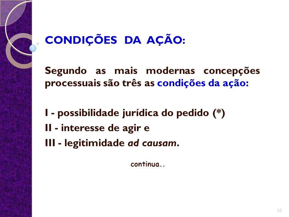 CONDIÇÕES DA AÇÃO: Segundo as mais modernas concepções processuais são três as condições da ação: