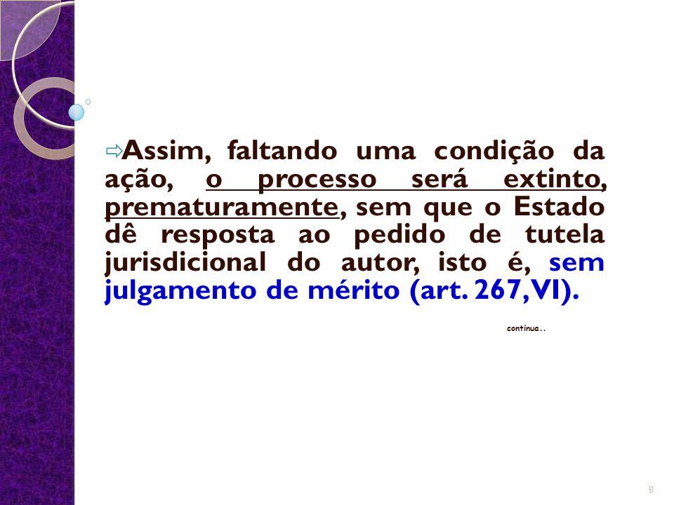 Assim, faltando uma condição da ação, o processo será extinto, prematuramente, sem que o Estado dê resposta ao pedido de tutela jurisdicional do autor, isto é, sem julgamento de mérito (art. 267, VI).