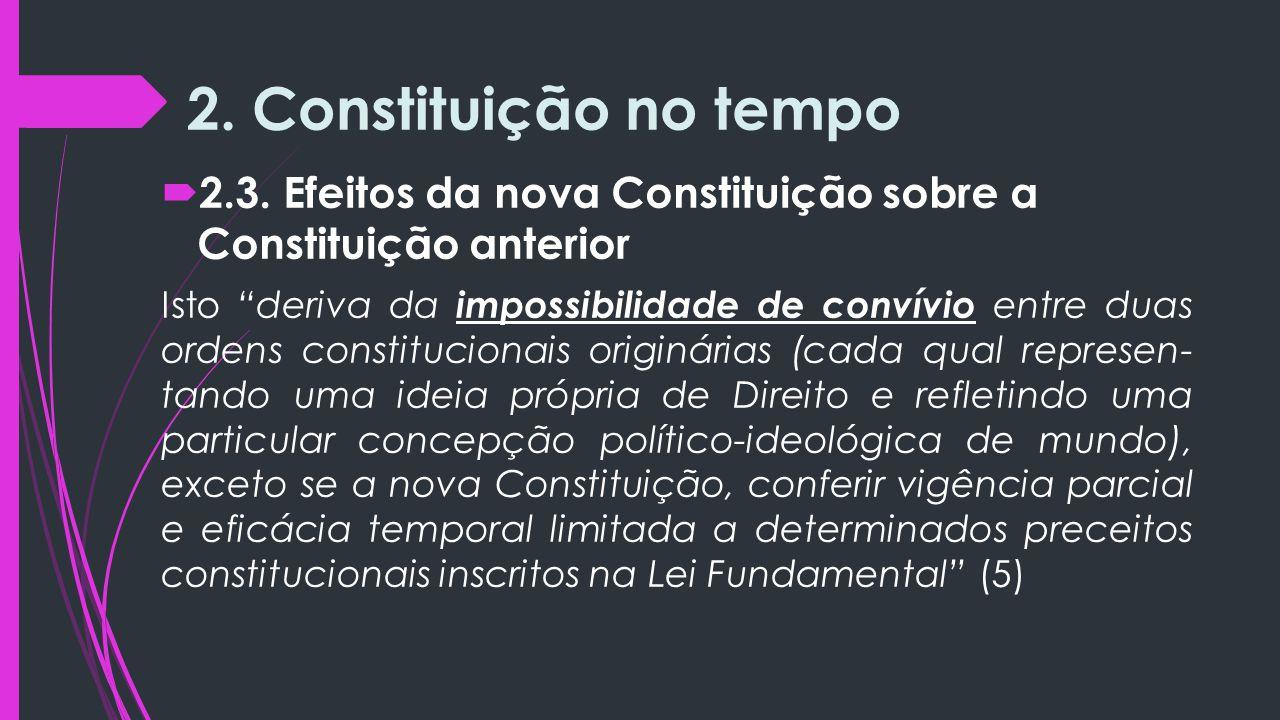 2. Constituição no tempo 2.3. Efeitos da nova Constituição sobre a Constituição anterior.