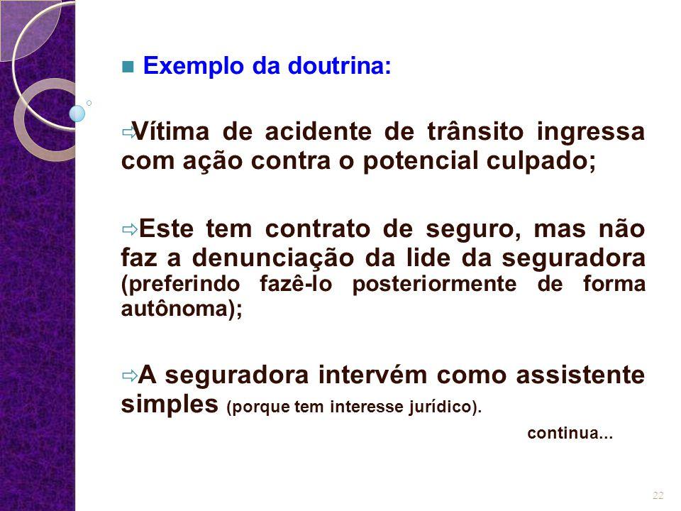 Exemplo da doutrina: Vítima de acidente de trânsito ingressa com ação contra o potencial culpado;