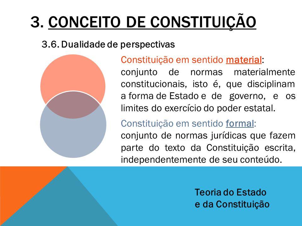 3. CONCEITO DE CONSTITUIÇÃO