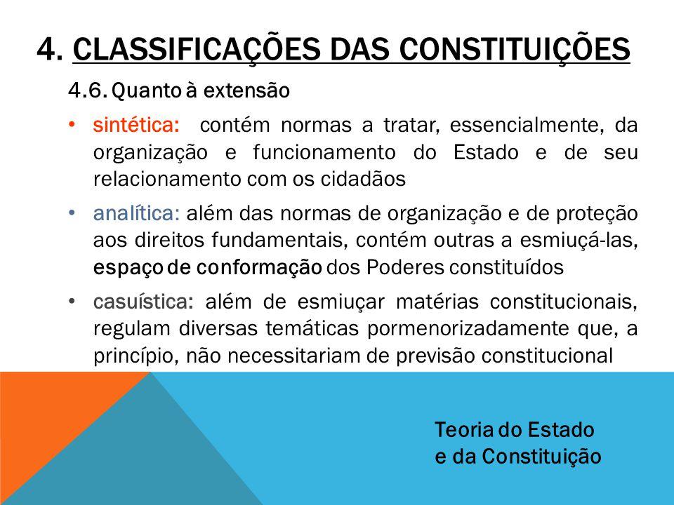 4. CLASSIFICAÇÕES DAS CONSTITUIÇÕES