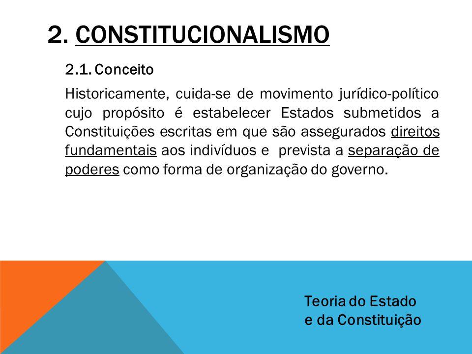 2. CONSTITUCIONALISMO