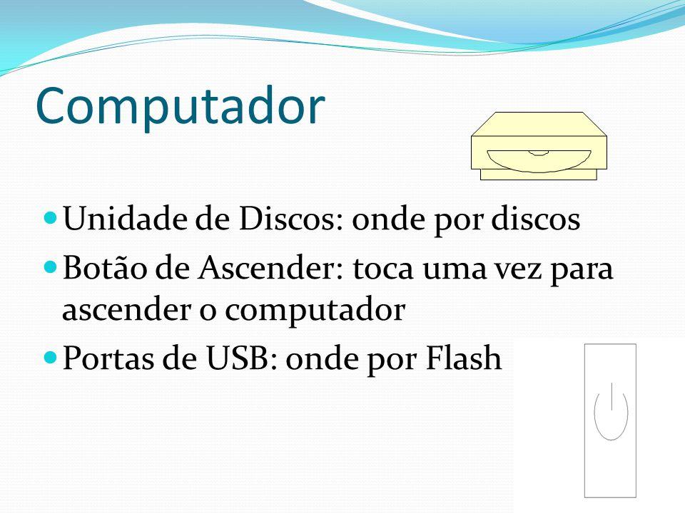 Computador Unidade de Discos: onde por discos