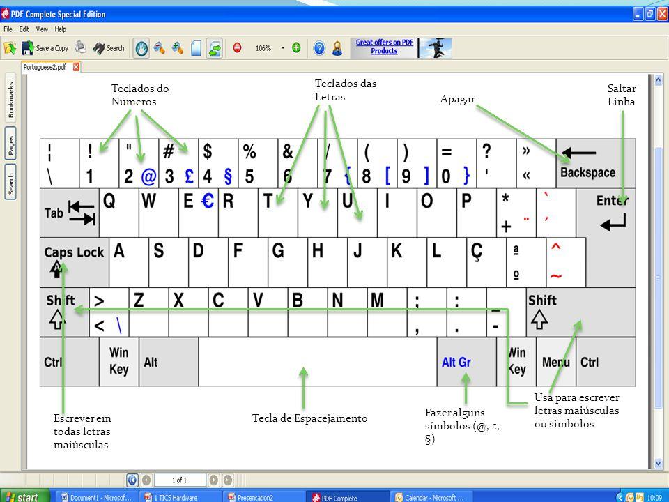 Teclados das Letras Teclados do Números. Saltar Linha. Apagar. Usa para escrever letras maiúsculas ou símbolos.