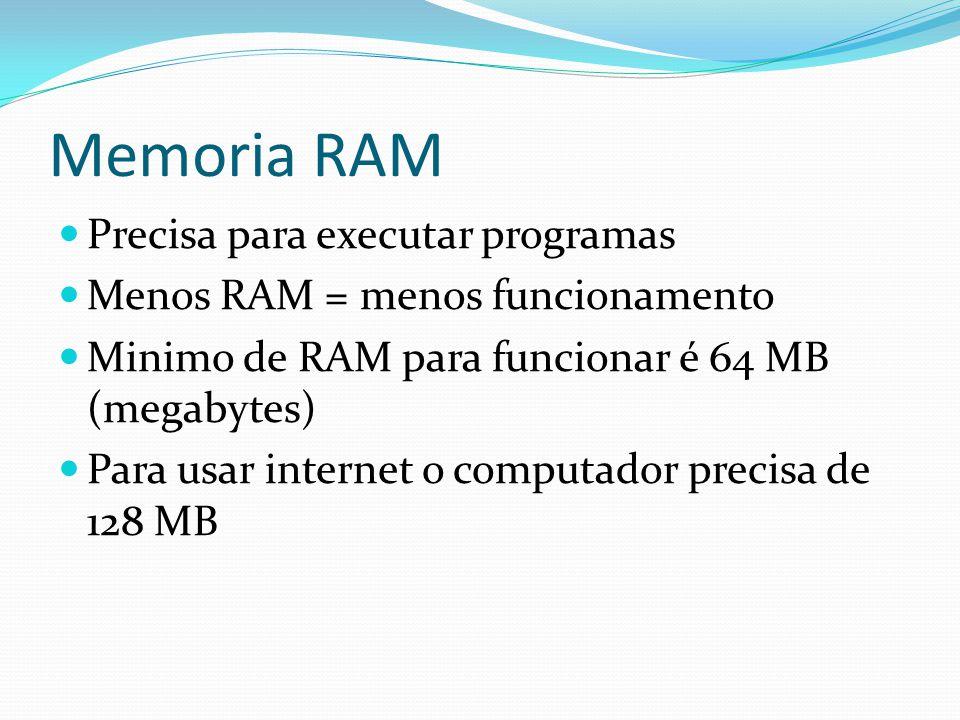 Memoria RAM Precisa para executar programas