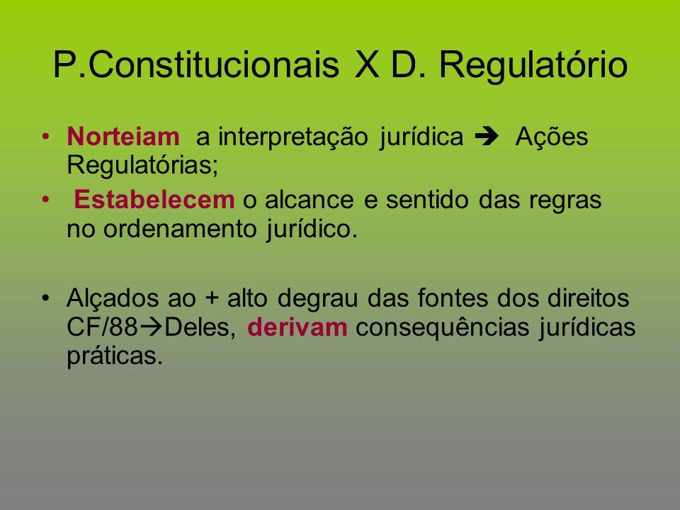 P.Constitucionais X D. Regulatório