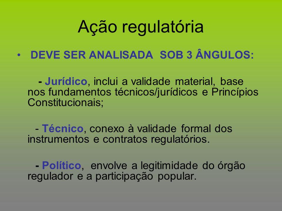 Ação regulatória DEVE SER ANALISADA SOB 3 ÂNGULOS: