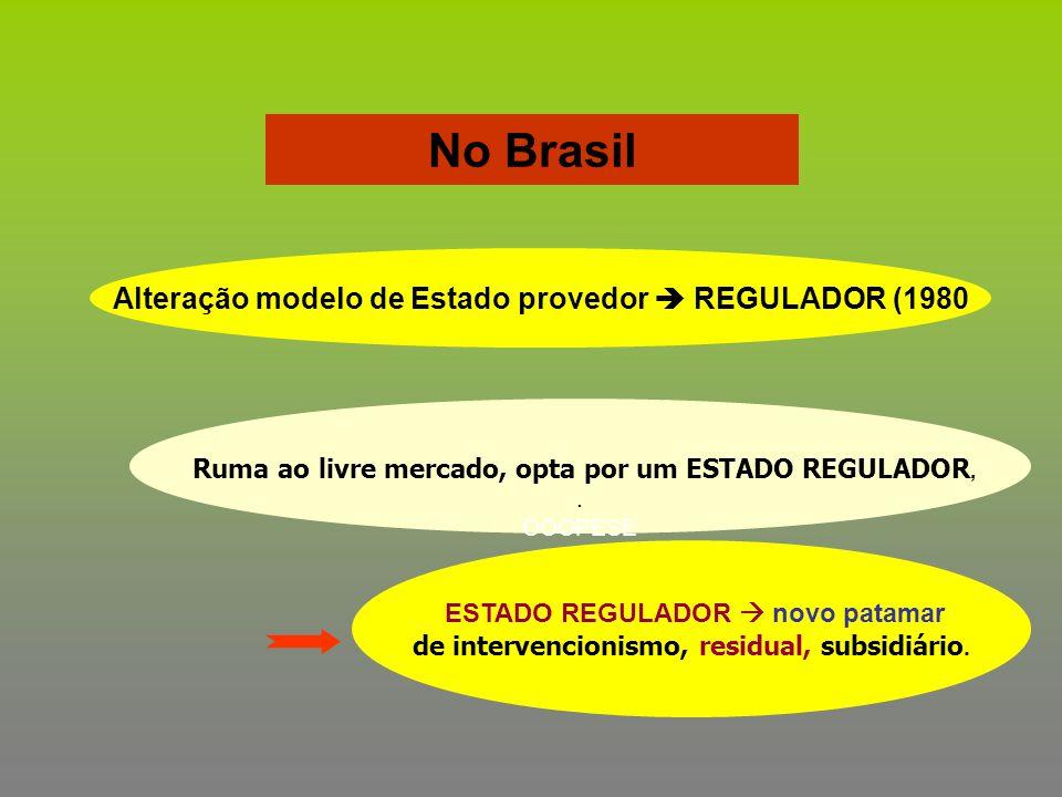 No Brasil Alteração modelo de Estado provedor  REGULADOR (1980